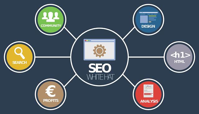 Strategia promocji internetowej dla strony internetowej